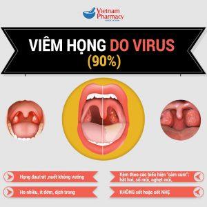 viêm họng do virus